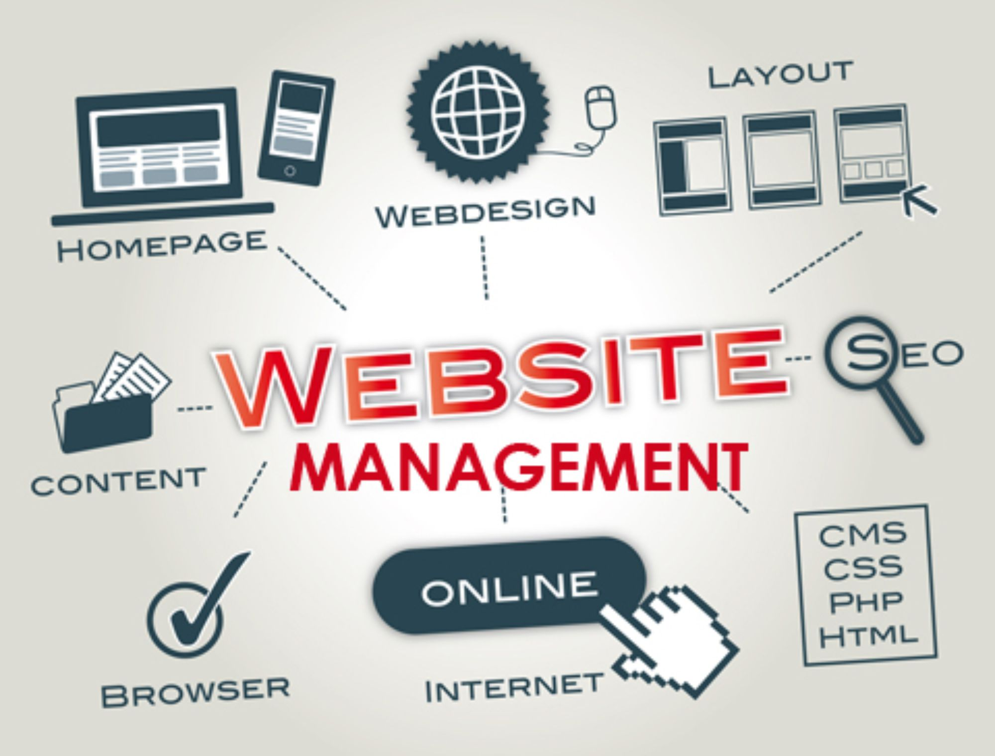 Our website management service aims to make website ownership easy and helps ensure your website performs at its best at all times.